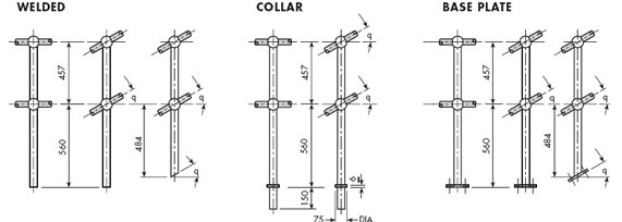 Variable Rail Angle Stanchions
